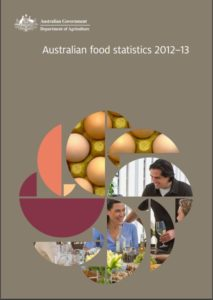 Report giving stats on food and liquor retailing